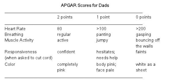 Apgar Scores For Dads Howard J Bennett Pediatrician And Author